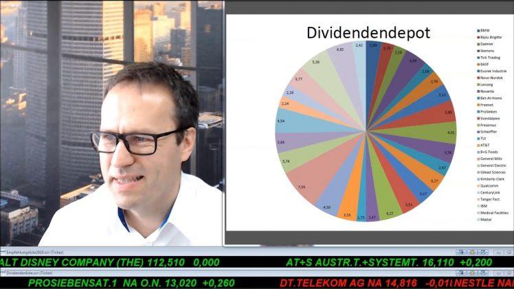 SmallCap-Investor Talk 885 über Dividendenwerte und Trevali