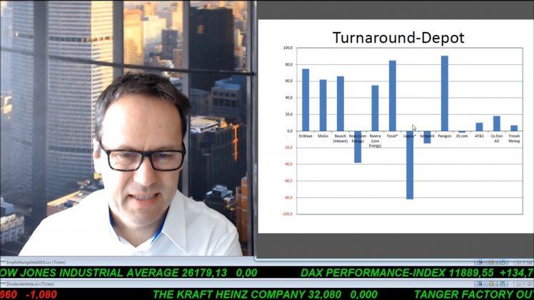 SmallCap-Investor Talk 886 über DAX, Dow, Turnaroundwerte, Polytec, FACC, Einhell, …