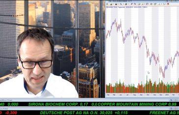 SmallCap-investor Talk 887 über DAX, Dow, Gold, Boeing, Sixt Leasing, ProSieben und Co.Don