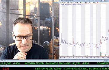 SmallCap-Investor Talk 890 über DAX, Gold, Sirona, TUI, Schaeffler, AbbVie,…