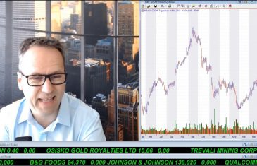 SmallCap-Investor Talk 891 über DAX, Gold, Öl, Trevali, MoGo, Qualcomm, Bet-At-Home, …