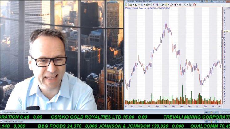 SmallCap-Investor Talk 891 über DAX, Gold, Öl, Trevali, MoGo, Qualcomm, Bet-At-Home, …