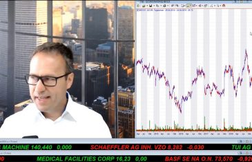 SmallCap-Investor Talk 892 über Gold, Öl, DAX, Dow, Trevali, Sixt Leasing, Qualcomm, Disney, Abbvie