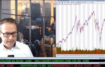 SmallCap-Investor Talk 893 über DAX, S&P, AbbVie und SAP