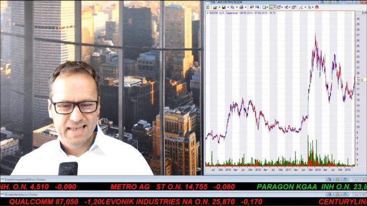 SmallCap-Investor Talk 896 über Dow, AbbVie, Trevali, Paragon, AT&S, Amplify, StartUp300
