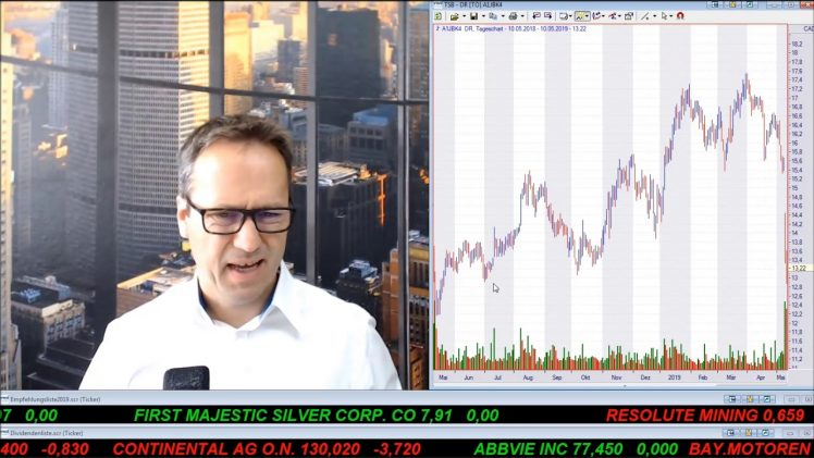SmallCap-Investor Talk 898 über Dow, DAX, Medical Facilities, Schaeffler, Covestro, ProSieben, …