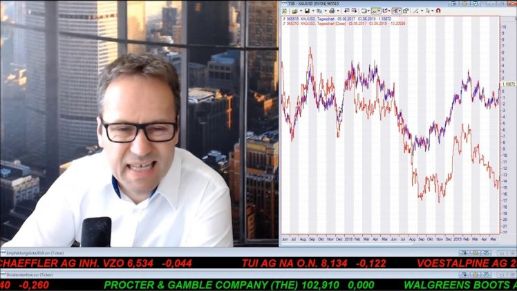 SmallCap-Investor Talk 905 über DAX, Dow, Gold, Silber, EnWave, MoGo, K92, Minera Alamos, Yamana, ..
