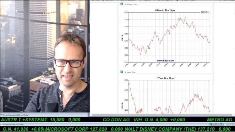 SmallCap-Investor Talk 907 über DAX, Dow, Sirona, Trevali und Resolute