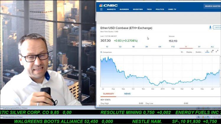 SmallCap-Investor Talk 915 über DAX, Daimler, TUI, Gold, Öl usw.