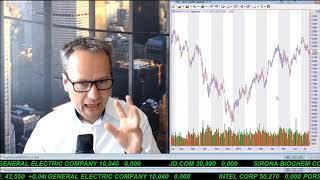 SmallCap-Investor Talk 925 über DAX, Gold, Silber, Goldaktien und MoGo