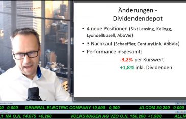 SmallCap-Investor Talk 918 über DAX, Gold und Dividendenstrategie