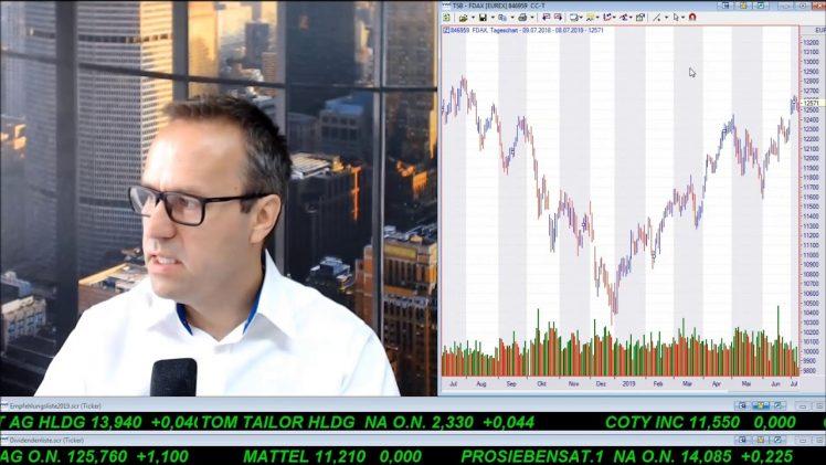 SmallCap-Investor Talk 922 über DAX, Gold, Goldaktien, Sirona