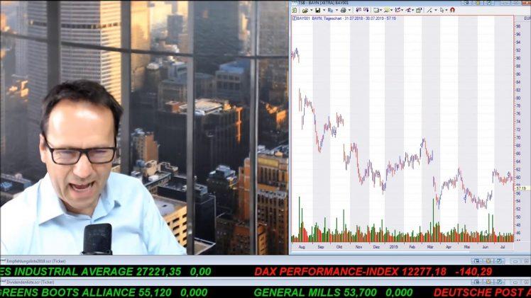 SmallCap-Investor Talk 928 über DAX, Wirtschaft, Korrektur, Gold und Silber