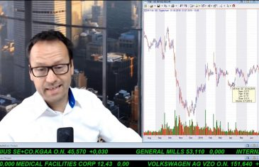 SmallCap-Investor Talk 929 über Dow, Zinssenkung, Quartalsergebnisse, Fresnillo