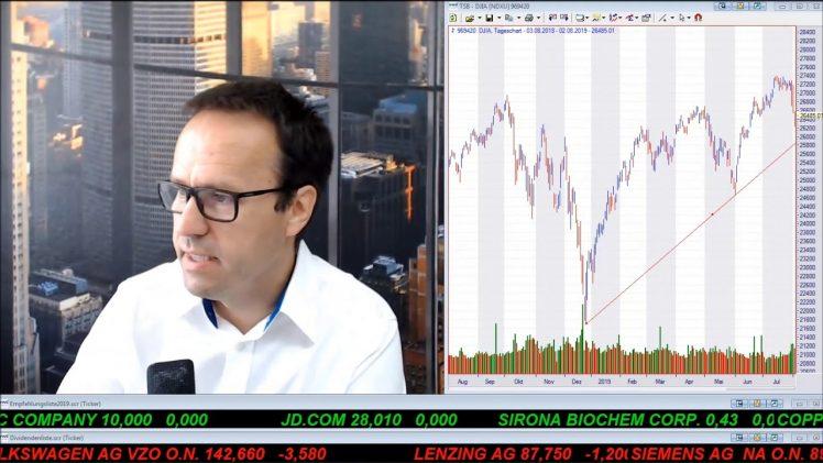 SmallCap-Investor Talk 930 über DAX, Dow, Konjunktur, Crash, Gold und Great Panther