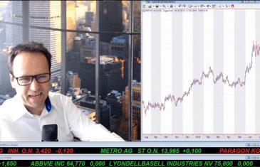 SmallCap-Investor Talk 931 über DAX, Dow, Anleihen, Gold, Silber, Great Panther, Fossil