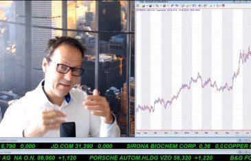 SmallCap-Investor Talk 937 über DAX, Dow und Gold