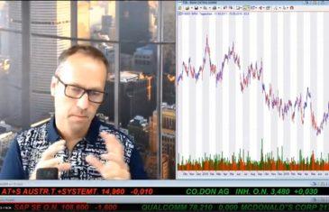 SmallCap-Investor Talk 941 über DAX, Dow, Autowerte, Gold, Goldwerte und Sirona