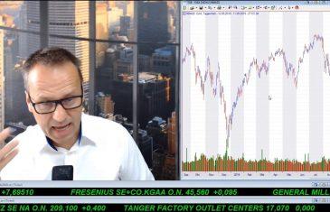 SmallCap-investor Talk 942 über DAX, Dow, pot. Verkäufe