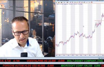 SmallCap-Investor Talk 944 über Öl, DAX, Dow, Gold und Sirona