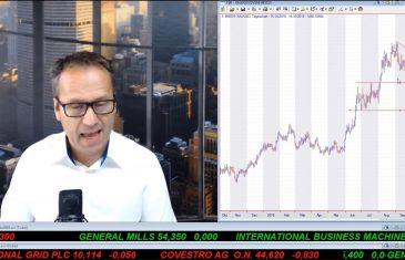 SmallCap-Investor Talk 954 über DAX, Dow, Tui, Convestro, Conti, Carl Data, Nexoptic, …