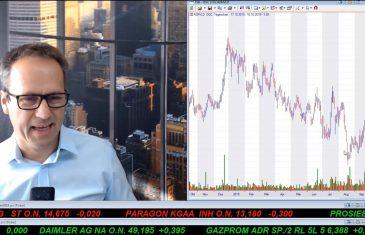SmallCap-Investor Talk 955 über DAX, Dow, Gold, Goldwerte und Cannabis