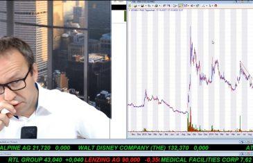 SmallCap-Investor Talk 956 über DAX, Dow, Gold und Goldwerte