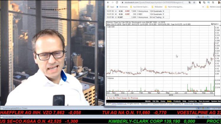 SmallCap-Investor Talk 957 über DAX, Dow, deutsche Werte, Gold, Gold- und Cannabiswerte
