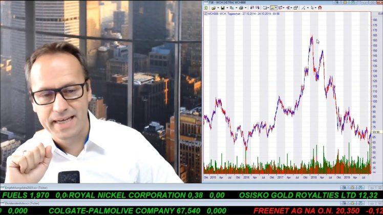 SmallCap-Investor Talk 958 über DAX, Dow, Konjunkturtitel, Gold und Rückblick Vancouver