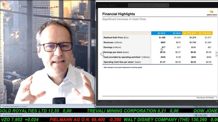 SmallCap-Investor Talk 959 über GOLD