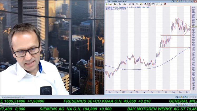 SmallCap-Investor Talk 960 über DAX, Dow und Gold