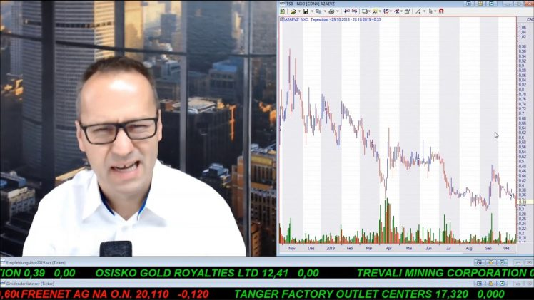 SmallCap-Investor Talk 961 über DAX, Gold und Vancouver Interviews Teil 2