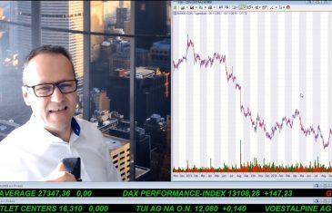 SmallCap-Investor Talk 963 über DAX, Daxwerte, Gold