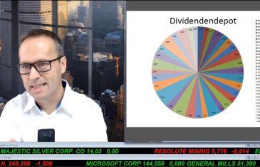 SmallCap-Investor Talk 964 über DAX, Gold und Dividenden