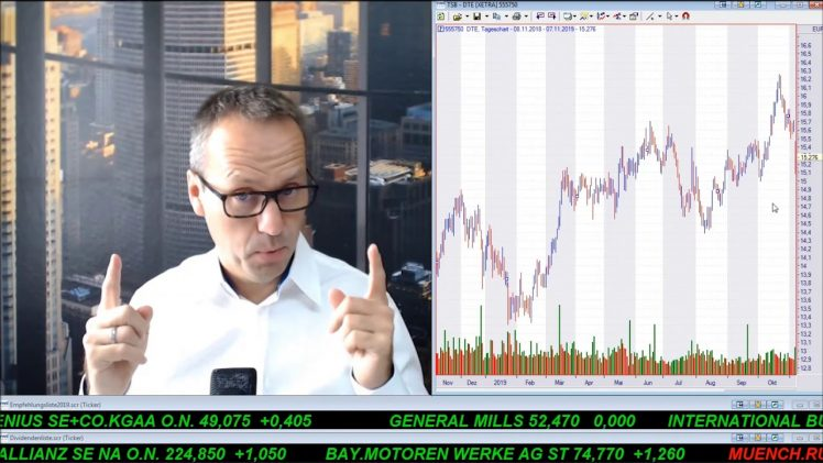 SmallCap-Investor Talk 965 über DAX, Siemens, ProSieben, Schaeffler, Gold und Quartalsergebnisse