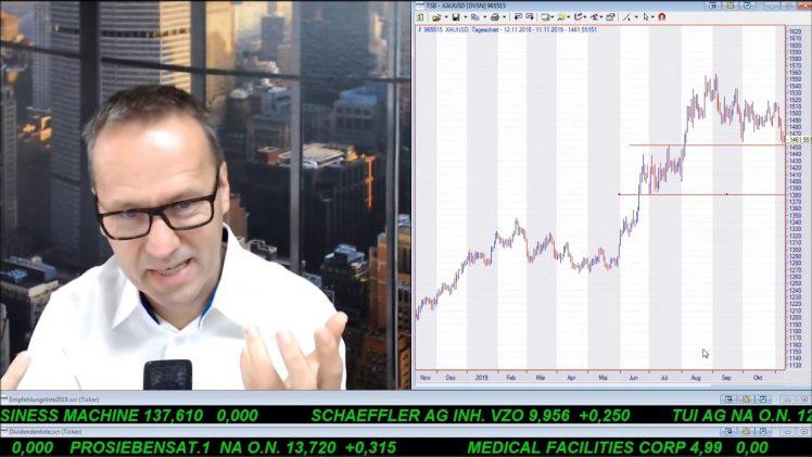SmallCap-Investor Talk 966 über Gold, Edelmetallmesse, Great Panther, Argonaut, DAX und UK
