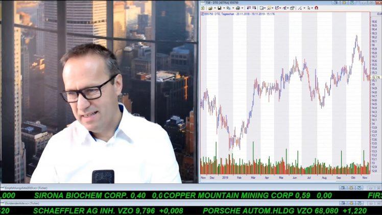 SmallCap-Investor Talk 969 über DAX, Telekom, Wacker, Gold und Cannabis