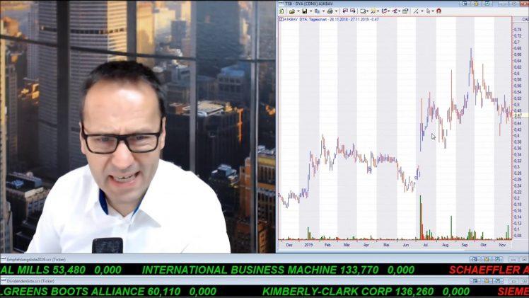 SmallCap-Investor Talk 971 über Gold, DAX, Carl Data, Tilt und EK-Forum