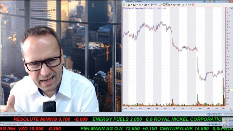 SmallCap-Investor Talk 968 über DAX, Gold, CenturyLink, Medical Facilities, ProSieben usw.