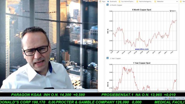 SmallCap-Investor Talk 980 über DAX, Dow, Gold, Kupfer, Zink und div. Werte