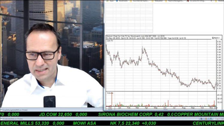 SmallCap-Investor Talk 972 über Gold, Rohstoffe, Cannabis, DAX …