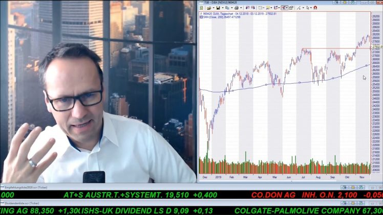 SmallCap-Investor Talk 973 über DAX, Dow, Gold, Paragon, FACC, bet-at-home