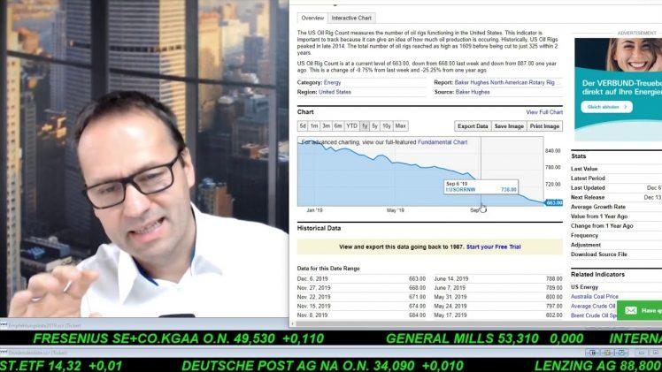 SmallCap-Investor Talk 974 über DAX, Dow, Gold, Öl, Uran und Tax-Loss-Selling