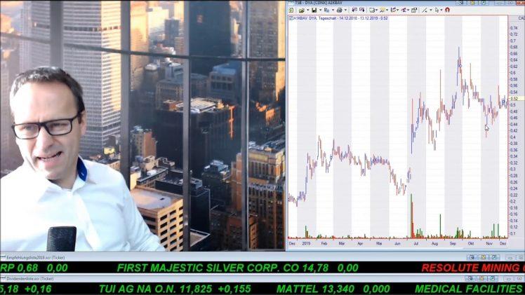 SmallCap-Investor Talk 977 über DAX, Dow, deutsche Aktien, Gold