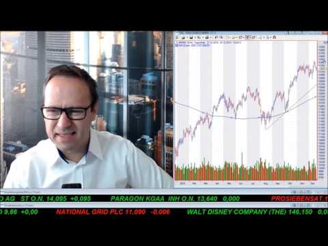 SmallCap-Investor Talk 979 über DAX, Dow, Gold, RNC, Sirona und Trevali