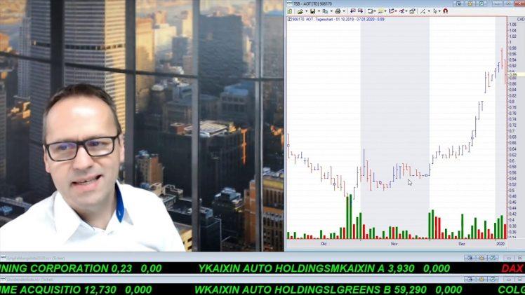 SmallCap-Investor Talk 982 über DAX, Gold, Goldwerte