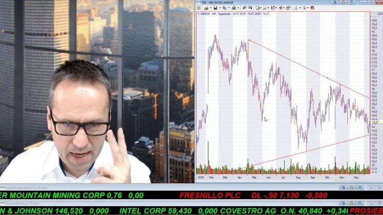 SmallCap-Investor Talk 984 über DAX, Gold, Dow und zwei Investmentideen