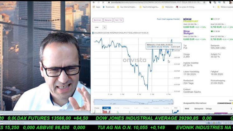 SmallCap-Investor Talk 990 über DAX, Dow, Tesla, Virus und GrafTech