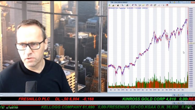 SmallCap-Investor Talk 999 über DAX, Dow und Gold