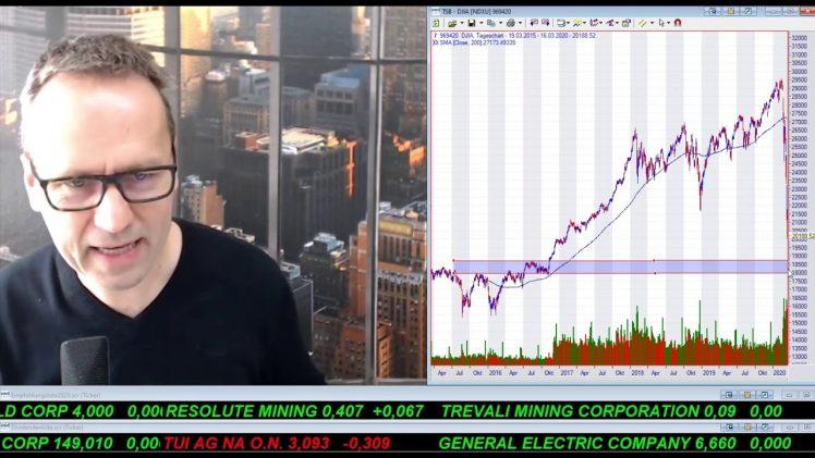 SmallCap-Investor 1002 über DAX, Dow und Gold